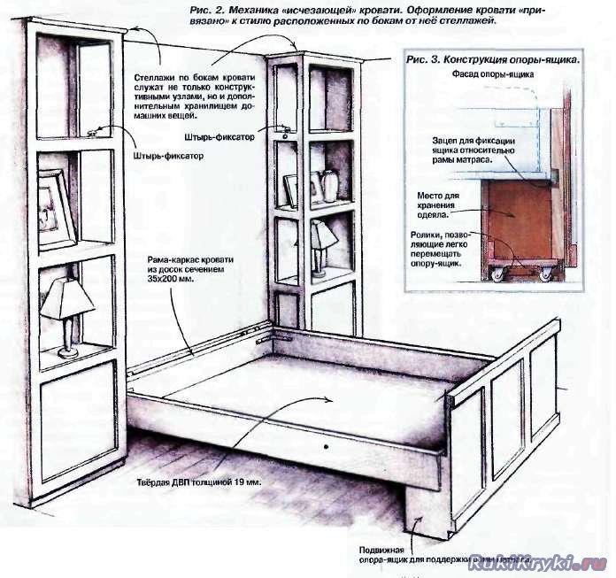 Шкаф-кровать трансформер с диваном своими руками чертежи