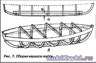 как сделать каркас для лодки